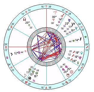Flotillas of Hope Astrological Sky Map - Horoscope.