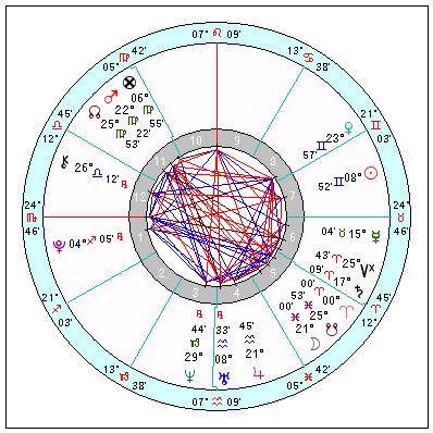 Horoscope: Cultural Stomp 4 PM 30 May, 1997, Civic Park, Newcastle, Australia.