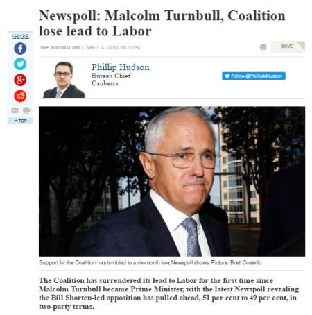 Turnbull losing 2 Shorten NewsPoll 4 April